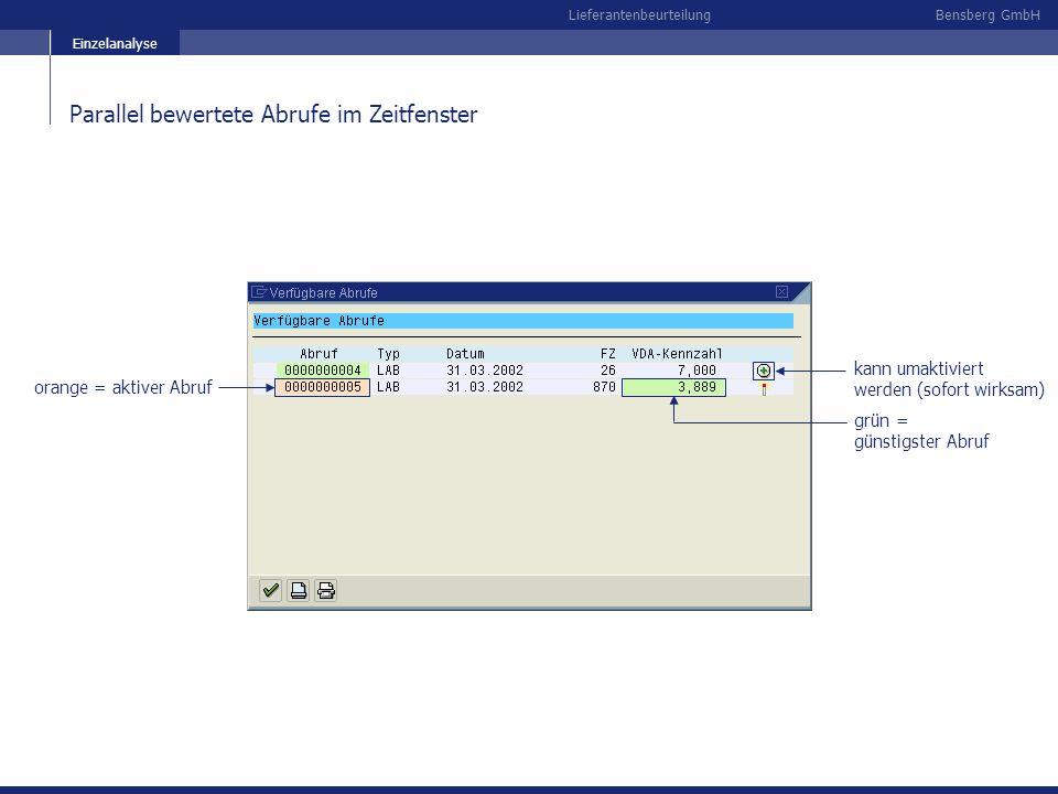 Bensberg GmbHLieferantenbeurteilung grün = günstigster Abruf kann umaktiviert werden (sofort wirksam) orange = aktiver Abruf Parallel bewertete Abrufe