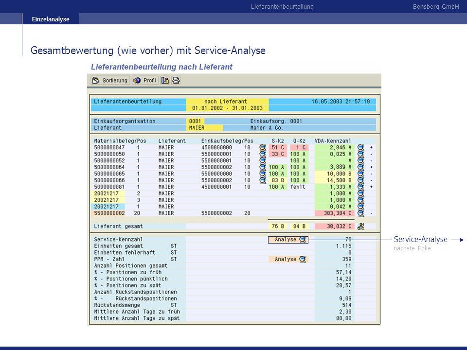Bensberg GmbHLieferantenbeurteilung Gesamtbewertung (wie vorher) mit Service-Analyse nächste Folie Einzelanalyse Service-Analyse