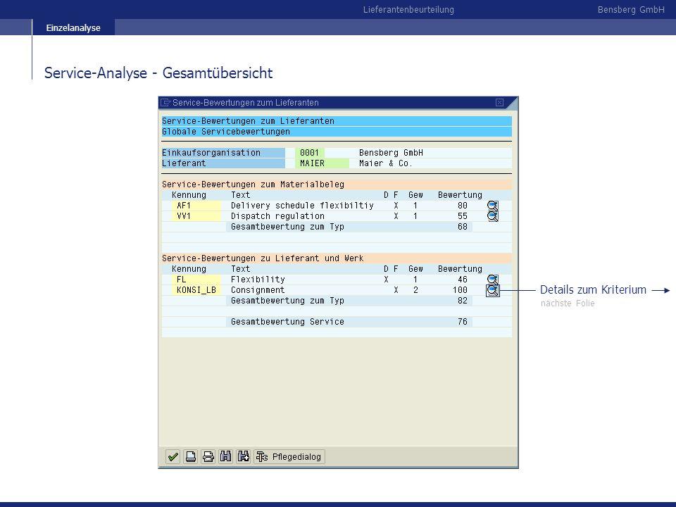 Bensberg GmbHLieferantenbeurteilung Service-Analyse - Gesamtübersicht nächste Folie Einzelanalyse Details zum Kriterium