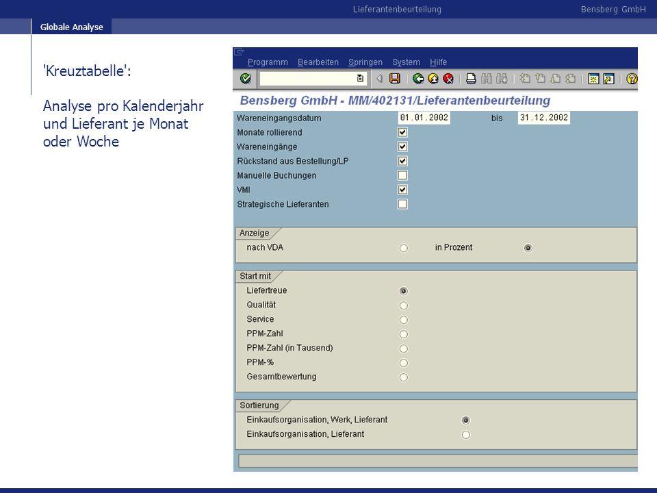 Bensberg GmbHLieferantenbeurteilung 'Kreuztabelle': Analyse pro Kalenderjahr und Lieferant je Monat oder Woche Globale Analyse