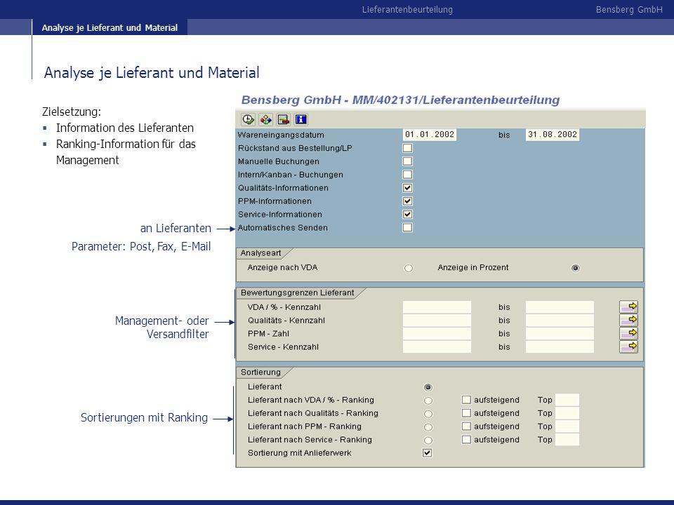 Bensberg GmbHLieferantenbeurteilung an Lieferanten Parameter: Post, Fax, E-Mail Management- oder Versandfilter Zielsetzung: Information des Lieferante