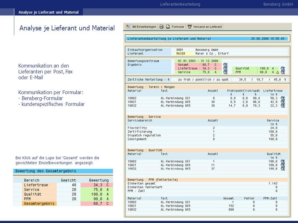 Bensberg GmbHLieferantenbeurteilung Analyse je Lieferant und Material Kommunikation an den Lieferanten per Post, Fax oder E-Mail Analyse je Lieferant