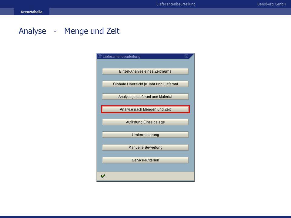 Bensberg GmbHLieferantenbeurteilung Kreuztabelle Analyse - Menge und Zeit