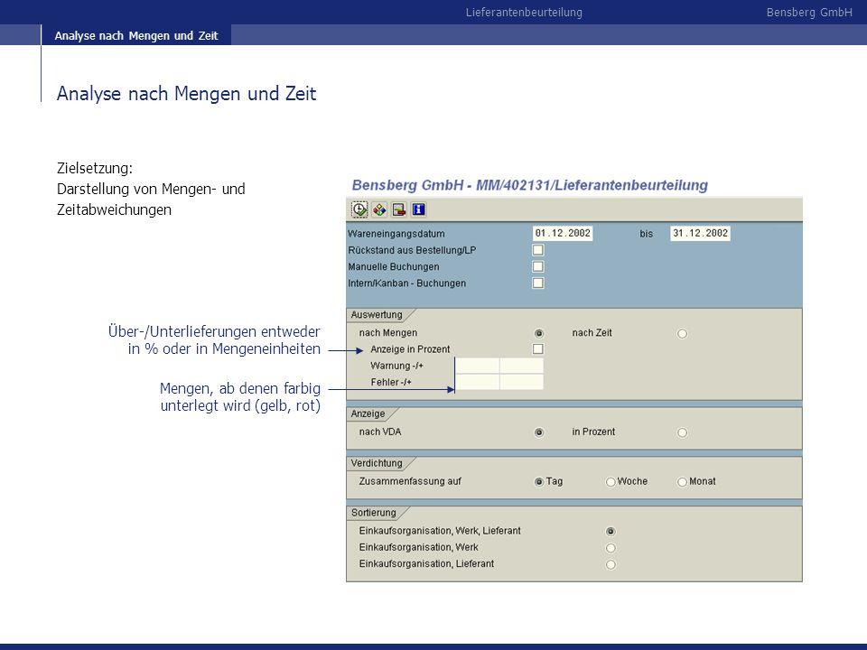 Bensberg GmbHLieferantenbeurteilung Analyse nach Mengen und Zeit Über-/Unterlieferungen entweder in % oder in Mengeneinheiten Zielsetzung: Darstellung