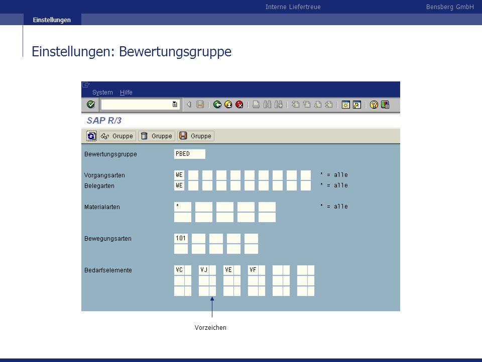 Bensberg GmbHInterne Liefertreue Einstellungen Einstellungen: Bewertungsgruppe Vorzeichen