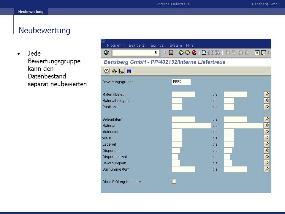 Bensberg GmbHInterne Liefertreue Neubewertung Jede Bewertungsgruppe kann den Datenbestand separat neubewerten