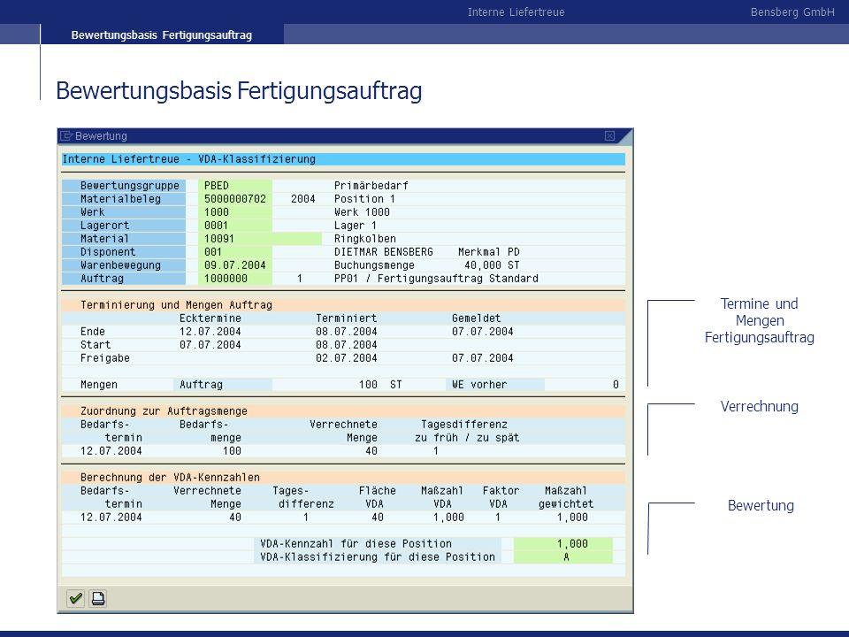 Bensberg GmbHInterne Liefertreue Termine und Mengen Fertigungsauftrag Verrechnung Bewertung Bewertungsbasis Fertigungsauftrag