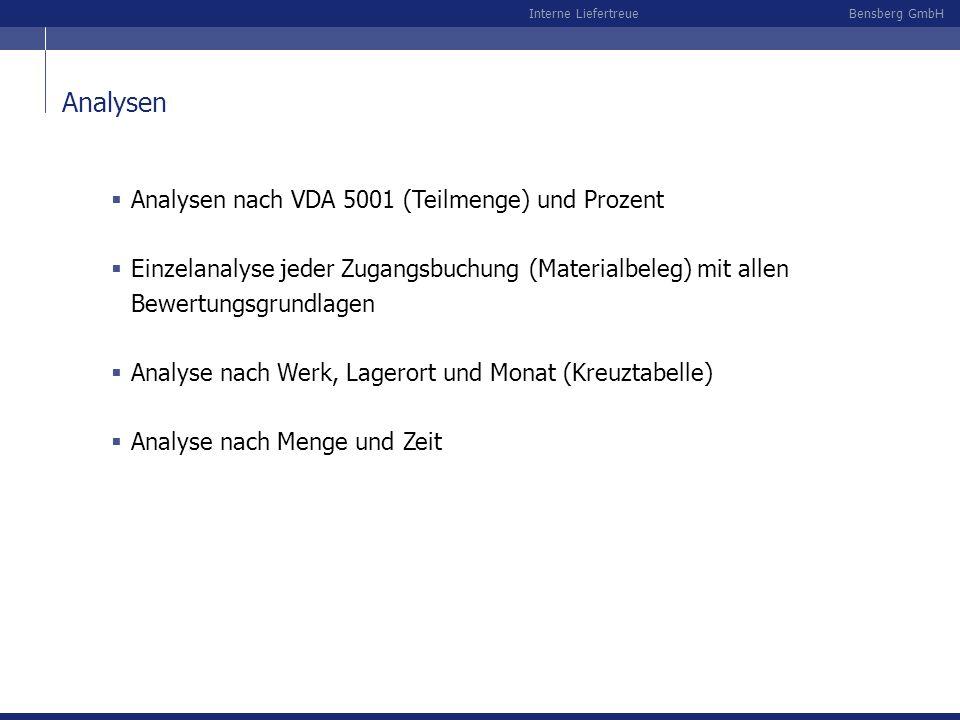 Bensberg GmbHInterne Liefertreue Analysen Analysen nach VDA 5001 (Teilmenge) und Prozent Einzelanalyse jeder Zugangsbuchung (Materialbeleg) mit allen