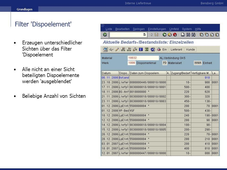 Bensberg GmbHInterne Liefertreue Grundlagen Filter 'Dispoelement' Erzeugen unterschiedlicher Sichten über das Filter 'Dispoelement Alle nicht an einer