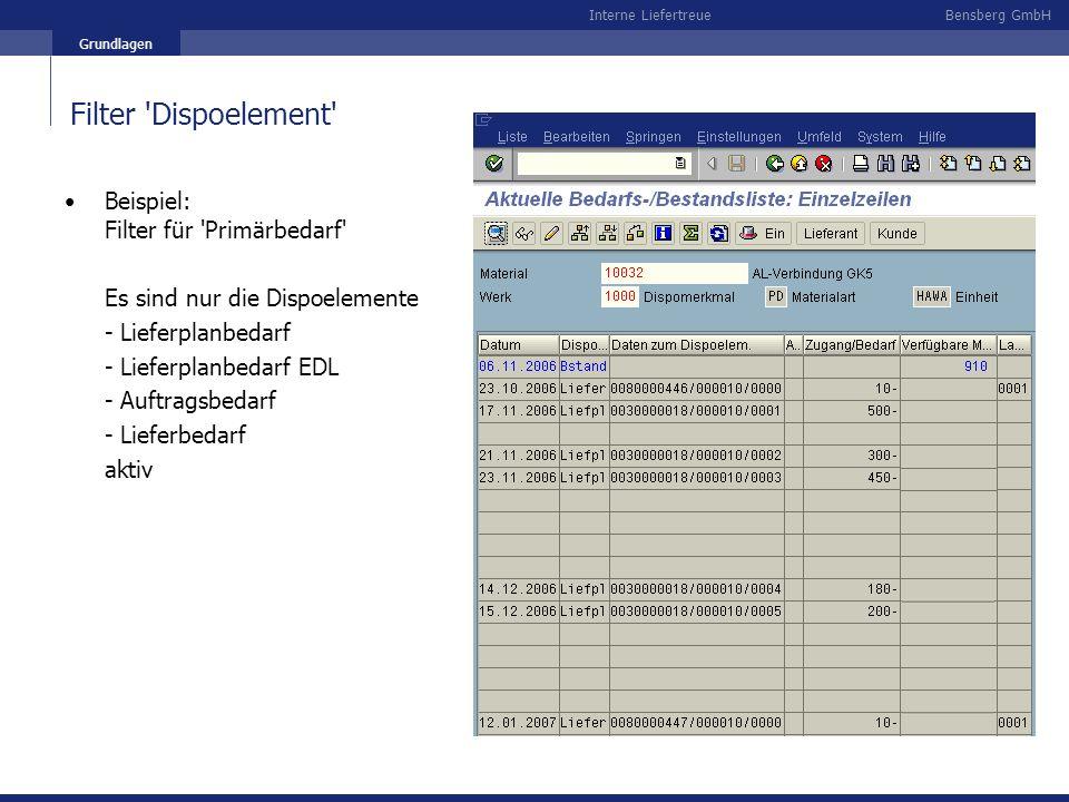 Bensberg GmbHInterne Liefertreue Grundlagen Filter 'Dispoelement' Beispiel: Filter für 'Primärbedarf' Es sind nur die Dispoelemente - Lieferplanbedarf