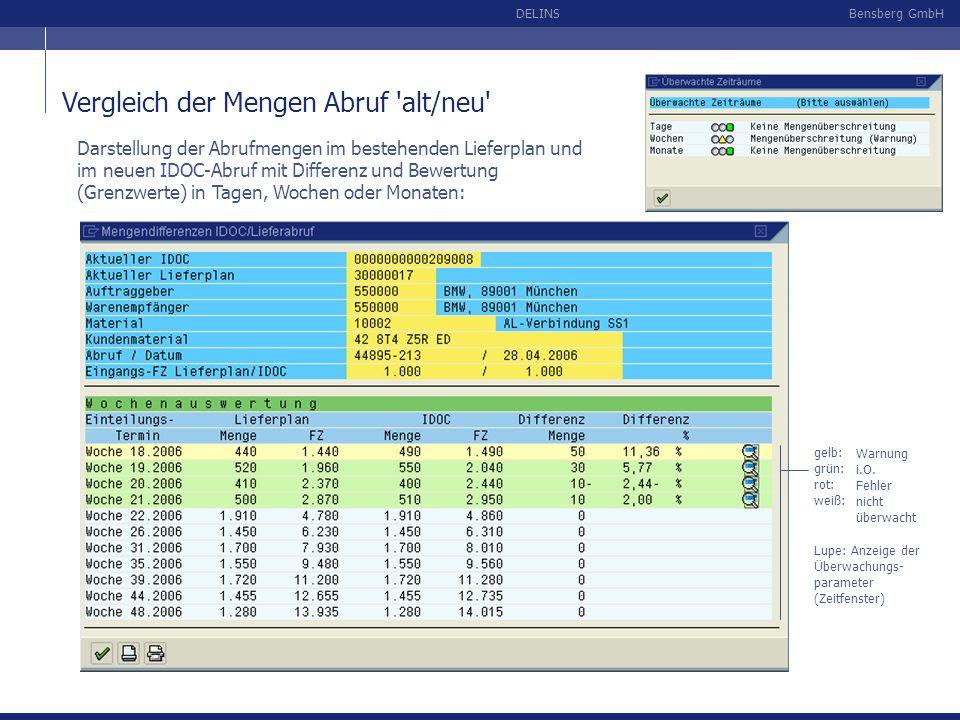 Bensberg GmbHDELINS Vergleich der Mengen Abruf 'alt/neu' Darstellung der Abrufmengen im bestehenden Lieferplan und im neuen IDOC-Abruf mit Differenz u