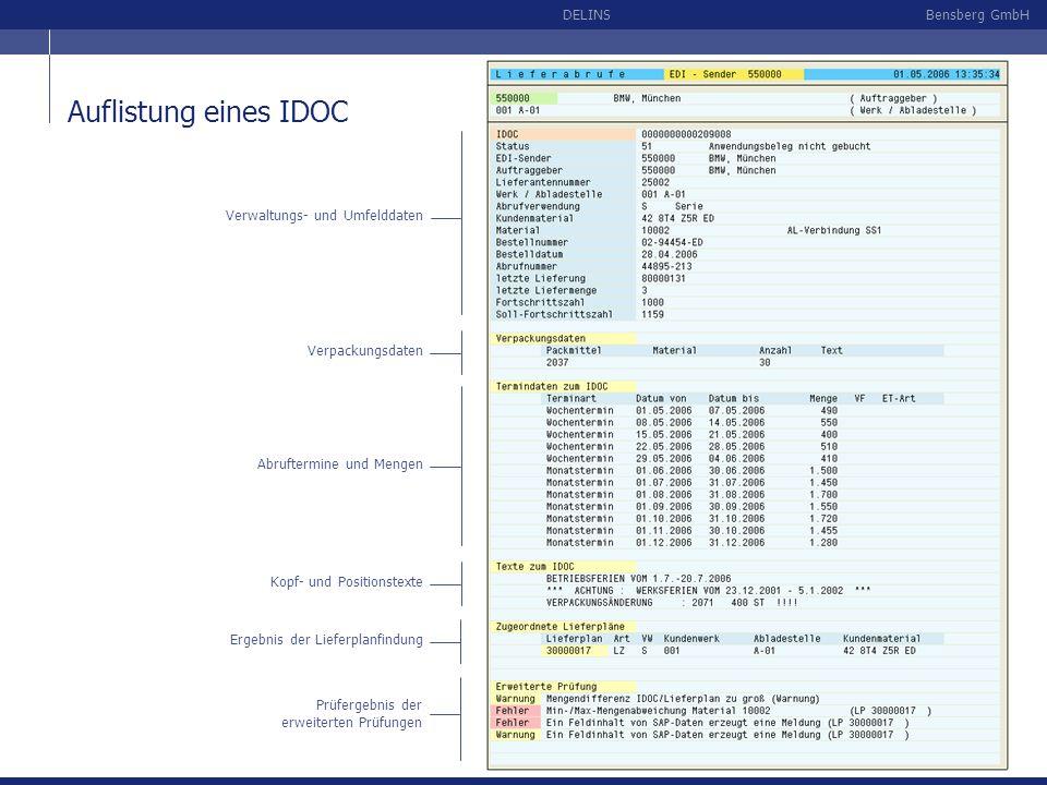 Bensberg GmbHDELINS Auflistung eines IDOC Prüfergebnis der erweiterten Prüfungen Ergebnis der Lieferplanfindung Kopf- und Positionstexte Abruftermine