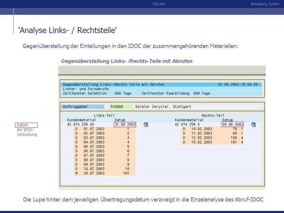 Bensberg GmbHDELINS 'Analyse Links- / Rechtsteile' Gegenüberstellung der Einteilungen in den IDOC der zusammengehörenden Materialien: Datum der IDOC-