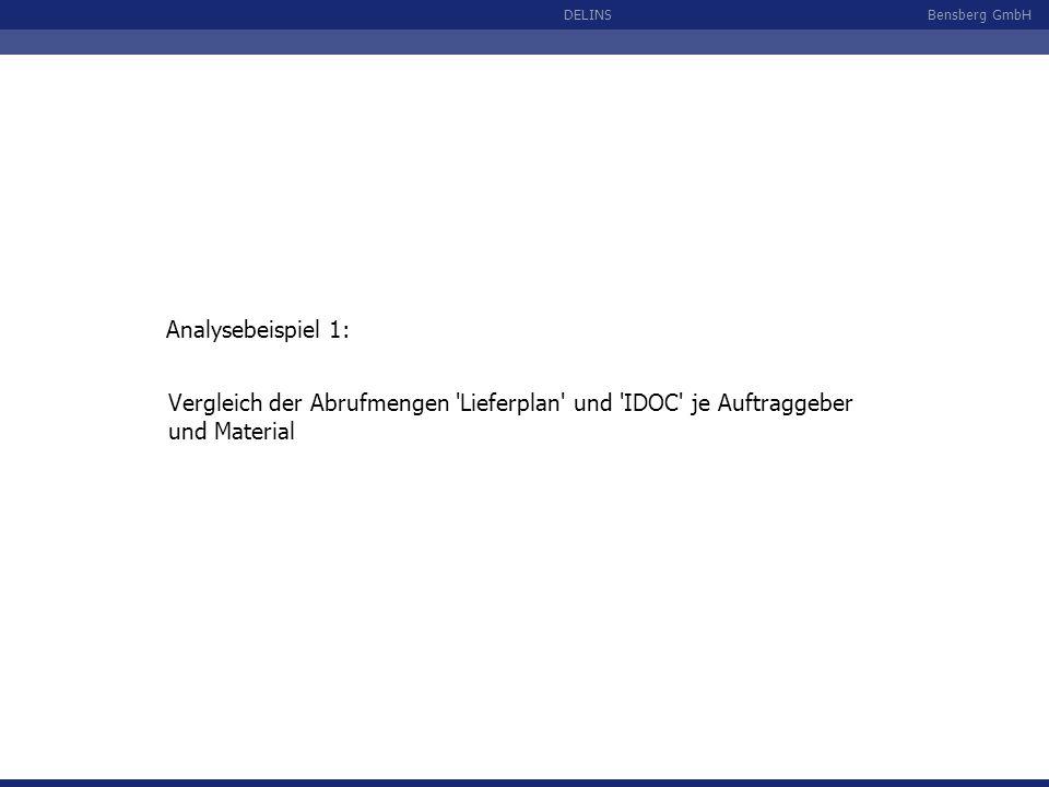 Bensberg GmbHDELINS Vergleich der Abrufmengen 'Lieferplan' und 'IDOC' je Auftraggeber und Material Analysebeispiel 1: