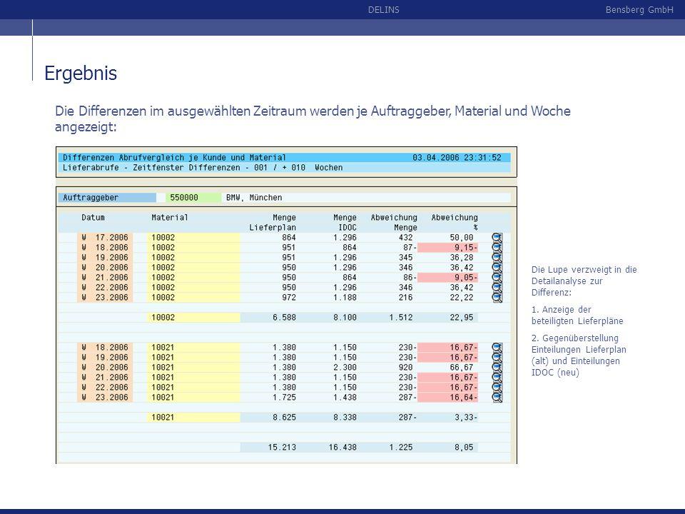 Bensberg GmbHDELINS Ergebnis Die Differenzen im ausgewählten Zeitraum werden je Auftraggeber, Material und Woche angezeigt: Die Lupe verzweigt in die