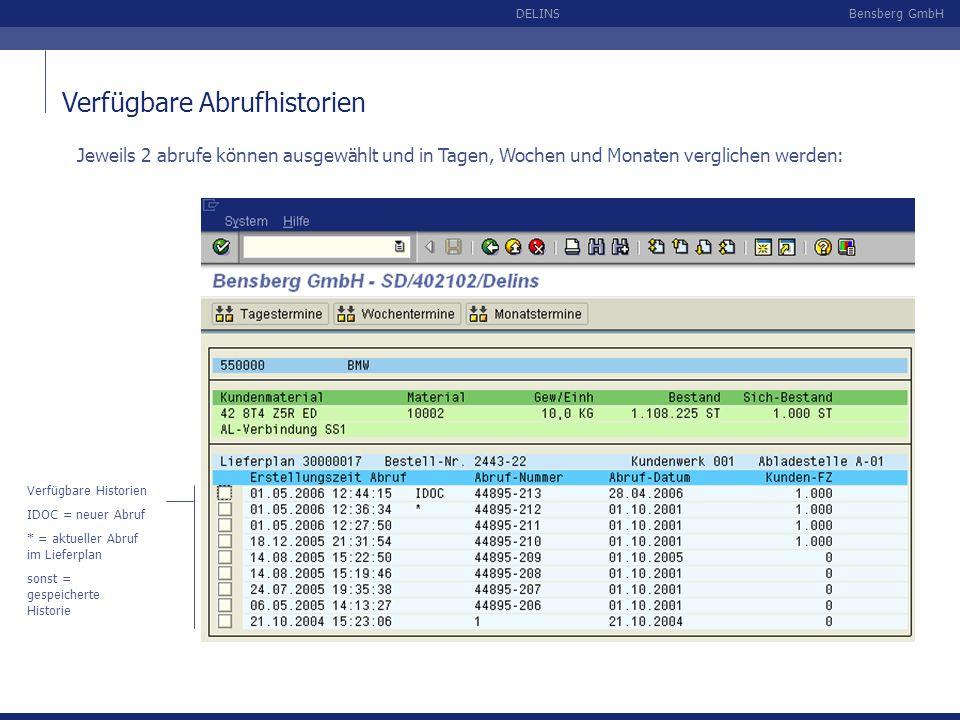 Bensberg GmbHDELINS Verfügbare Abrufhistorien Jeweils 2 abrufe können ausgewählt und in Tagen, Wochen und Monaten verglichen werden: Verfügbare Histor