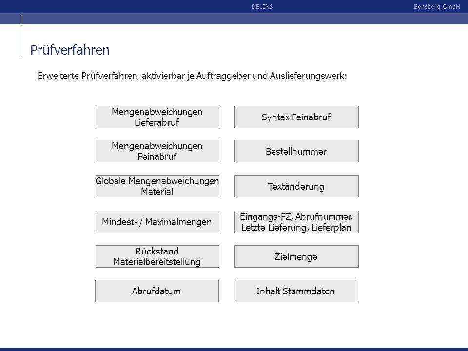 Bensberg GmbHDELINS Prüfverfahren Prüfverfahren 3 Prüfverfahren 1 Prüfverfahren 2 Kundenabruf per EDI (IDOC) EDI-KonverterR/3 Aktivierte Prüfverfahren Prüfverfahren n Prüffehler stoppt die IDOC-Verbuchung Prüffehler wird protokolliert, IODC gebucht Prüffehler wird gemailt, IDOC gebucht Prüffehler..........