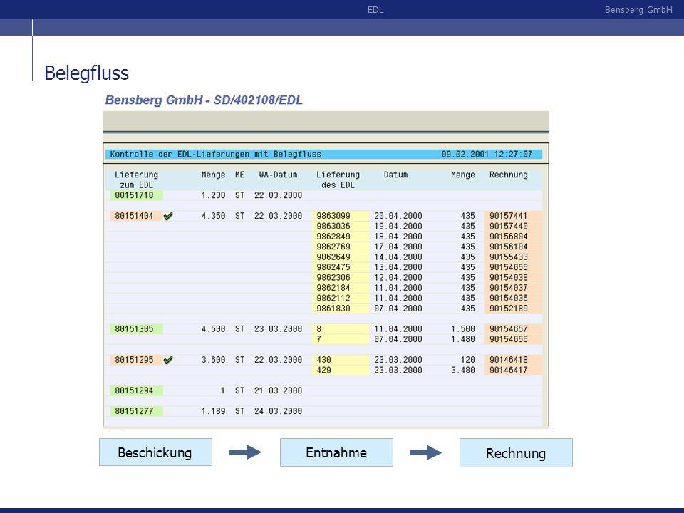 Bensberg GmbHEDL Belegfluss Beschickung Entnahme Rechnung