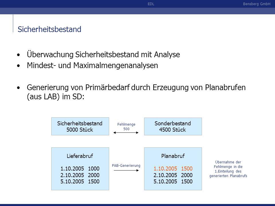 Bensberg GmbHEDL Sicherheitsbestand Überwachung Sicherheitsbestand mit Analyse Mindest- und Maximalmengenanalysen Generierung von Primärbedarf durch E