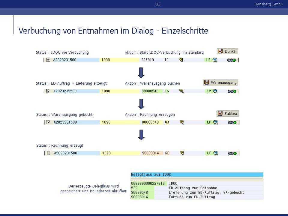 Bensberg GmbHEDL Verbuchung von Entnahmen im Dialog - Einzelschritte Status : IDOC vor Verbuchung Aktion : Start IDOC-Verbuchung im Standard Status : ED-Auftrag + Lieferung erzeugt Aktion : Warenausgang buchen Status : Warenausgang gebucht Aktion : Rechnung erzeugen Status : Rechnung erzeugt Der erzeugte Belegfluss wird gespeichert und ist jederzeit abrufbar