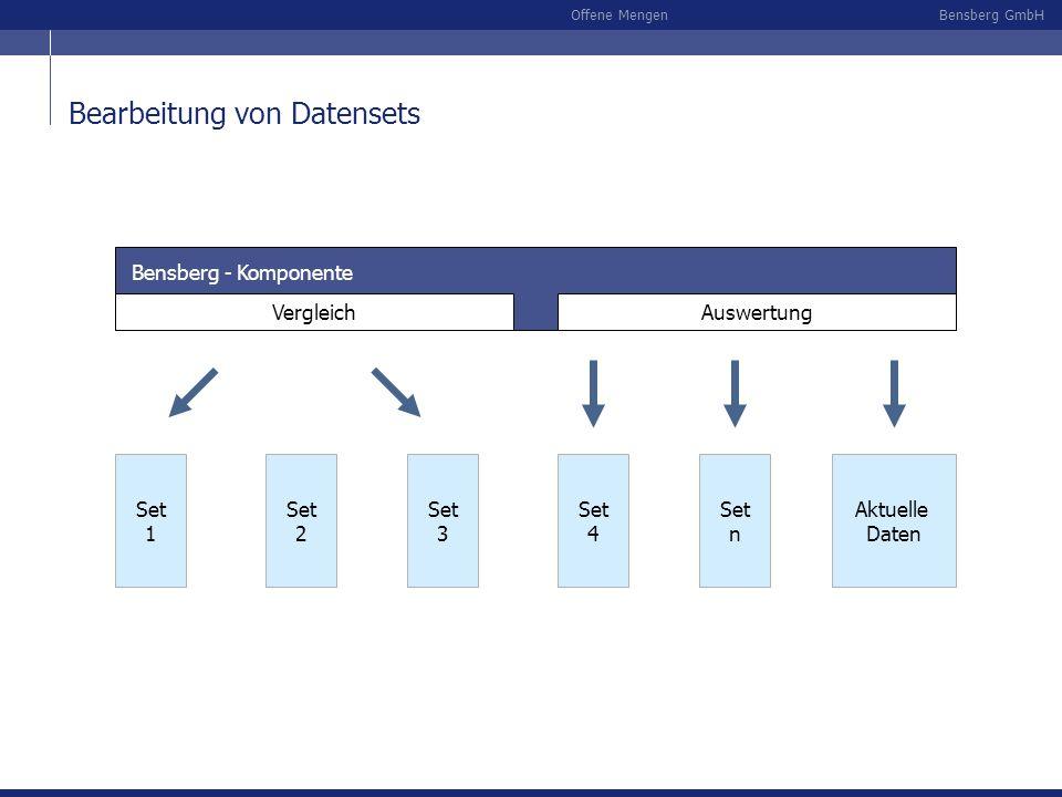 Bensberg GmbHOffene Mengen Set 1 Set 2 Set 3 Set 4 Set n Aktuelle Daten Auswertung Bensberg - Komponente Vergleich Bearbeitung von Datensets