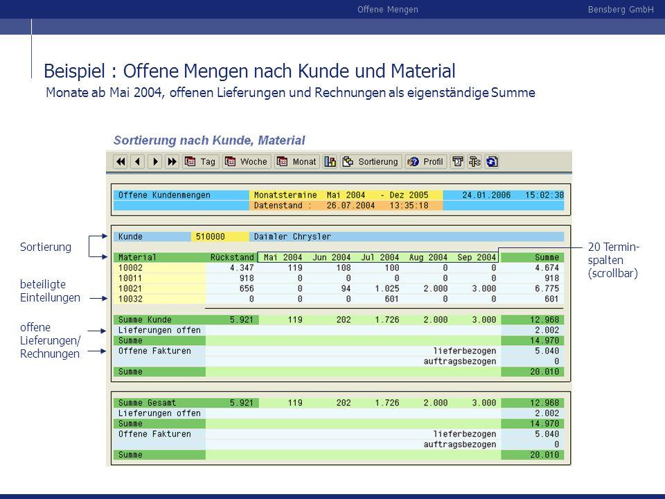Bensberg GmbHOffene Mengen Monate ab Mai 2004, offenen Lieferungen und Rechnungen als eigenständige Summe Sortierung beteiligte Einteilungen 20 Termin