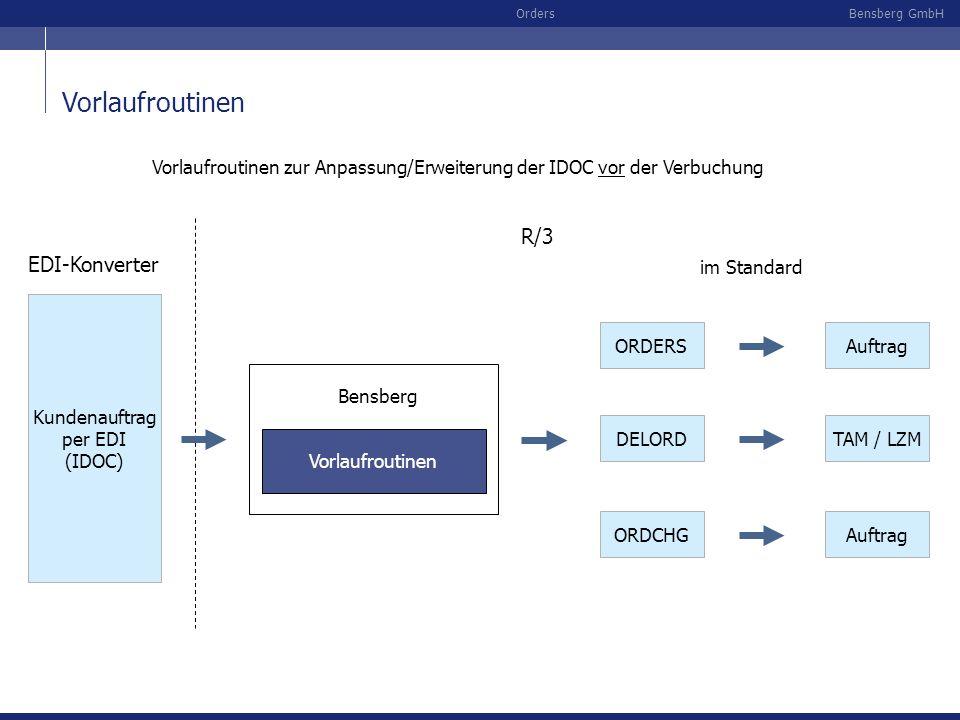 Bensberg GmbHOrders Vorlaufroutinen Vorlaufroutinen zur Anpassung/Erweiterung der IDOC vor der Verbuchung ORDERSAuftrag DELORDTAM / LZM ORDCHGAuftrag