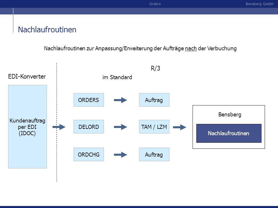 Bensberg GmbHOrders Nachlaufroutinen Nachlaufroutinen zur Anpassung/Erweiterung der Aufträge nach der Verbuchung ORDERSAuftrag DELORDTAM / LZM ORDCHGA