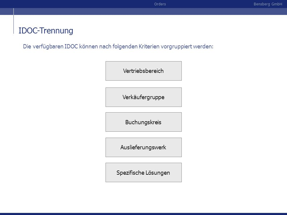 Bensberg GmbHOrders IDOC-Trennung Buchungskreis Vertriebsbereich Verkäufergruppe Auslieferungswerk Die verfügbaren IDOC können nach folgenden Kriterie