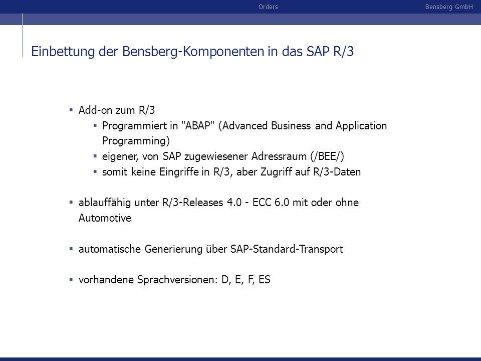 Bensberg GmbHOrders Einbettung der Bensberg-Komponenten in das SAP R/3 Add-on zum R/3 Programmiert in