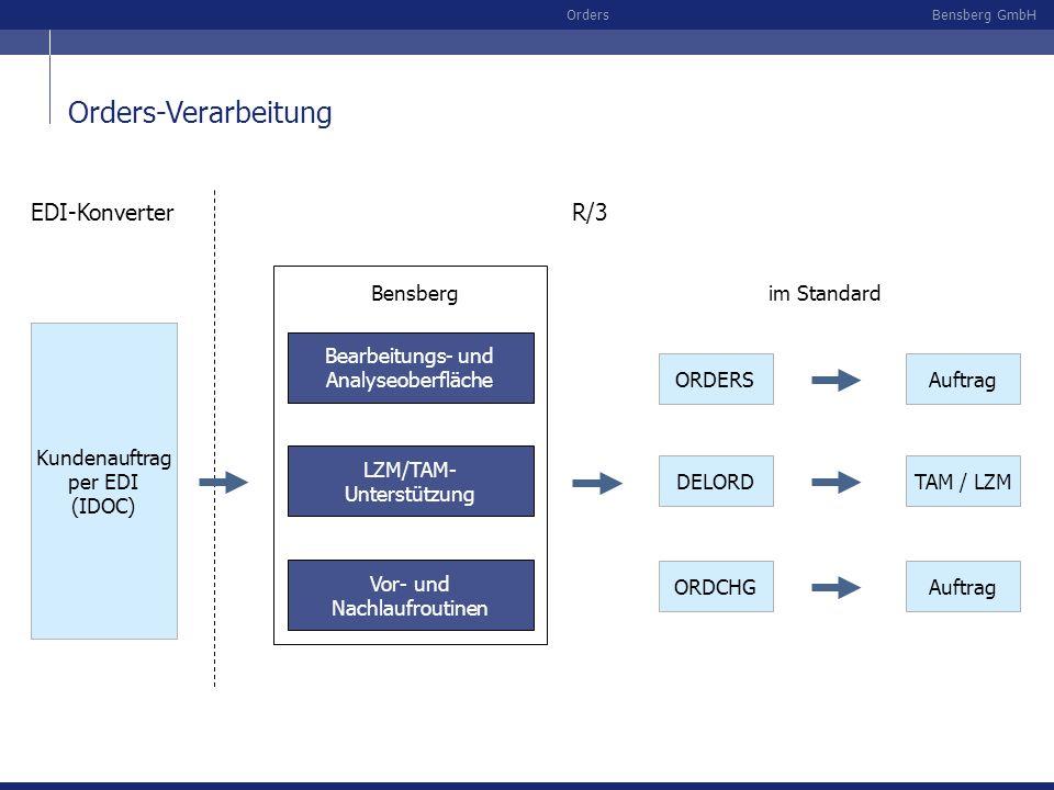 Bensberg GmbHOrders Orders-Verarbeitung ORDERSAuftrag DELORDTAM / LZM ORDCHGAuftrag Vor- und Nachlaufroutinen Bearbeitungs- und Analyseoberfläche LZM/