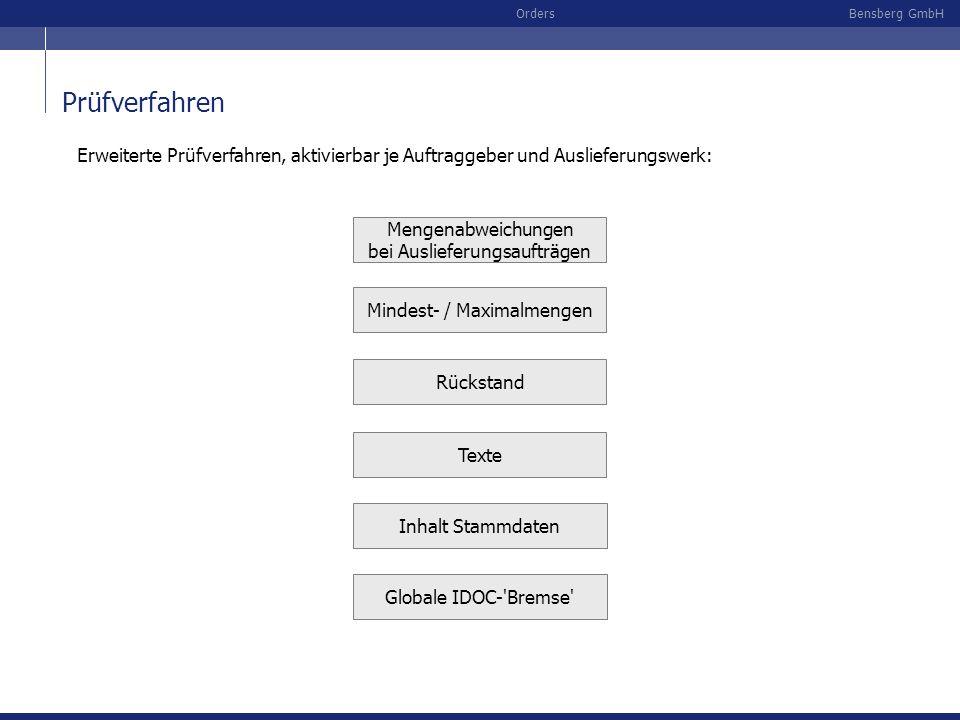 Bensberg GmbHOrders Positionen Anzeige der verfügbaren Positionen eines ausgewählten IDOC.