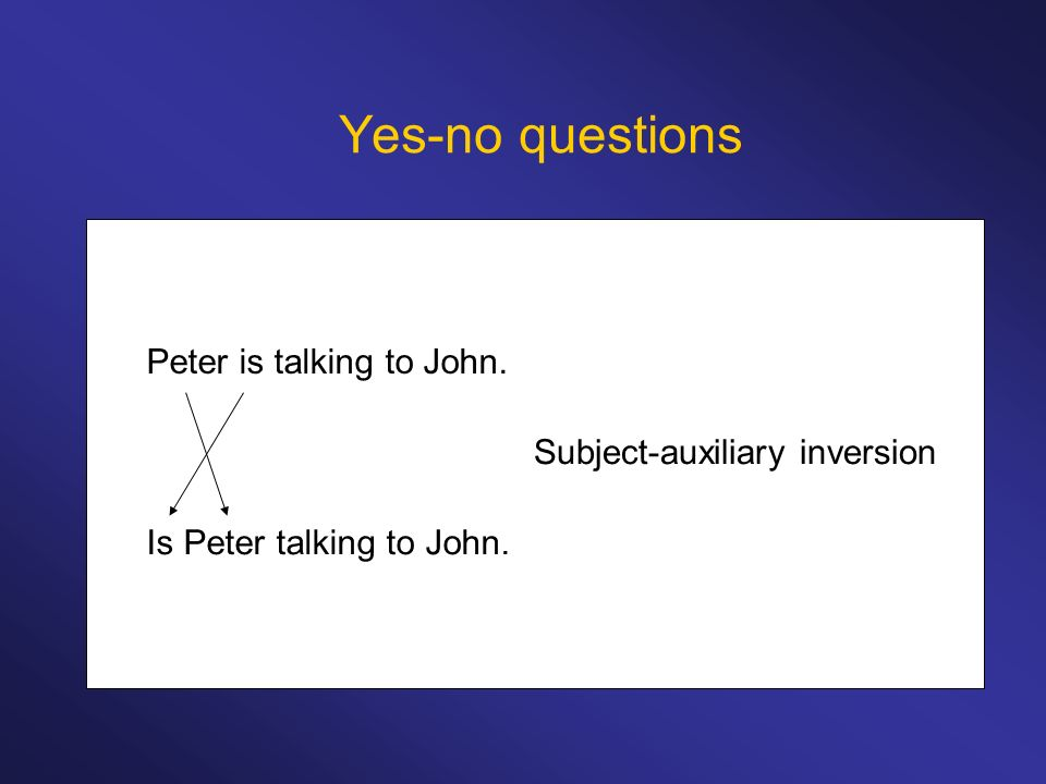 Yes-no questions Subject-auxiliary inversion Peter is talking to John. Is Peter talking to John.