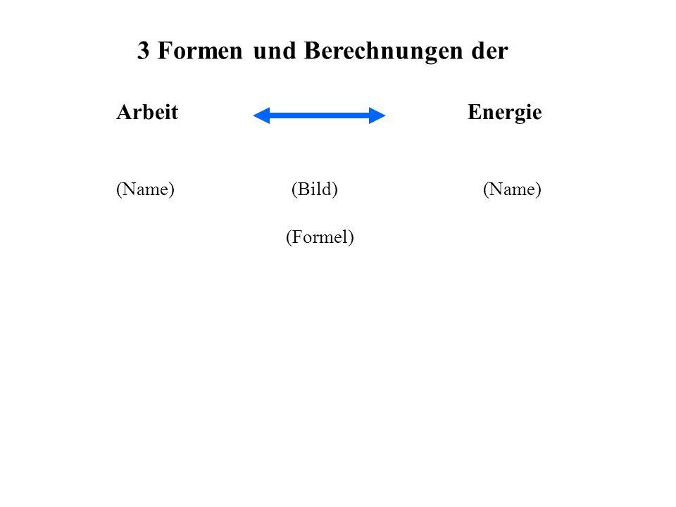 3 Formen und Berechnungen der ArbeitEnergie (Name) (Bild) (Formel)