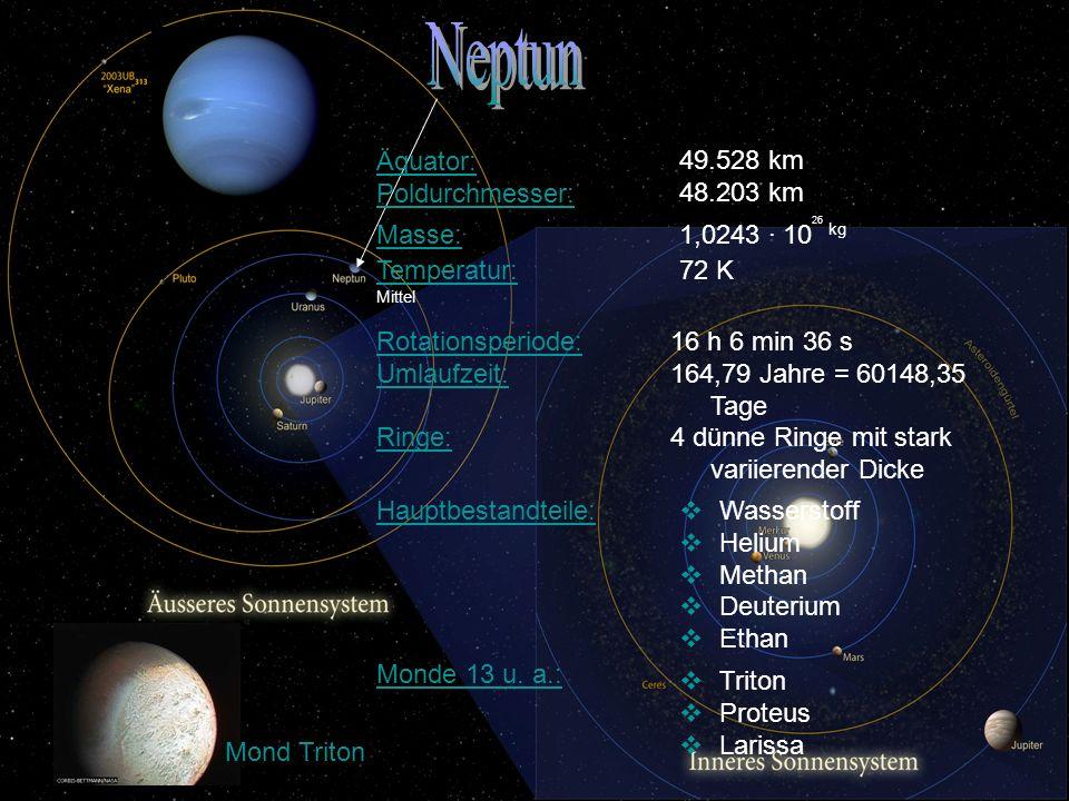 Triton Proteus Larissa Monde 13 u. a.: Wasserstoff Helium Methan Deuterium Ethan Hauptbestandteile: 72 K Temperatur: Mittel 16 h 6 min 36 s 164,79 Jah