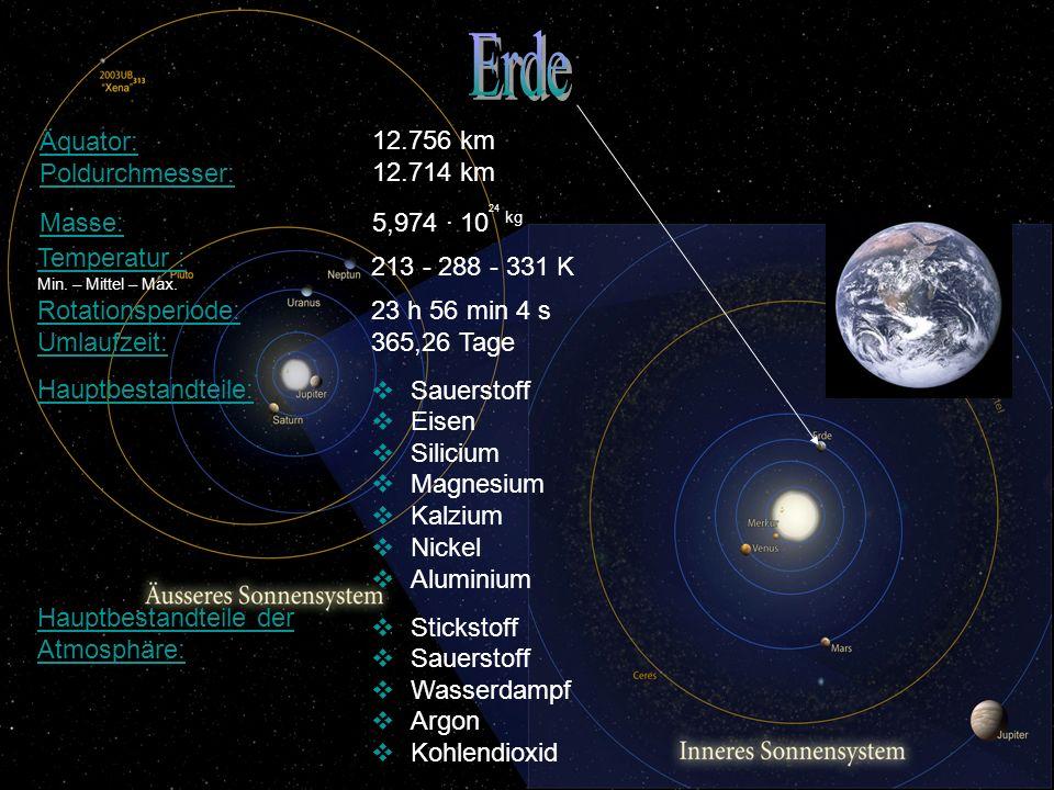 Stickstoff Sauerstoff Wasserdampf Argon Kohlendioxid Hauptbestandteile der Atmosphäre: 213 - 288 - 331 K Temperatur : Min. – Mittel – Max. 23 h 56 min