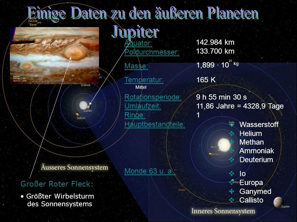 Io Europa Ganymed Callisto Monde 63 u. a.: Wasserstoff Helium Methan Ammoniak Deuterium Hauptbestandteile: 165 K Temperatur: Mittel 9 h 55 min 30 s 11