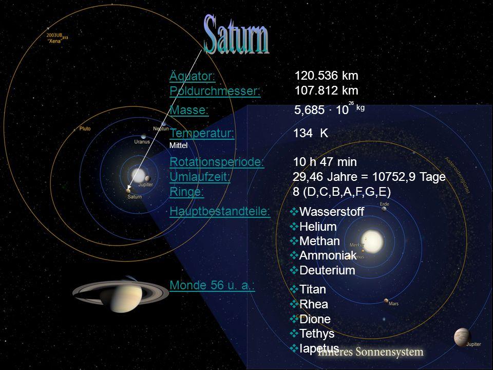 Titan Rhea Dione Tethys Iapetus Monde 56 u. a.: Wasserstoff Helium Methan Ammoniak Deuterium Hauptbestandteile: 134 K Temperatur: Mittel 10 h 47 min 2