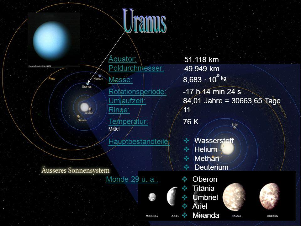 Wasserstoff Helium Methan Deuterium 76 K Temperatur: Mittel -17 h 14 min 24 s 84,01 Jahre = 30663,65 Tage 11 Rotationsperiode: Umlaufzeit: Ringe: 8,68
