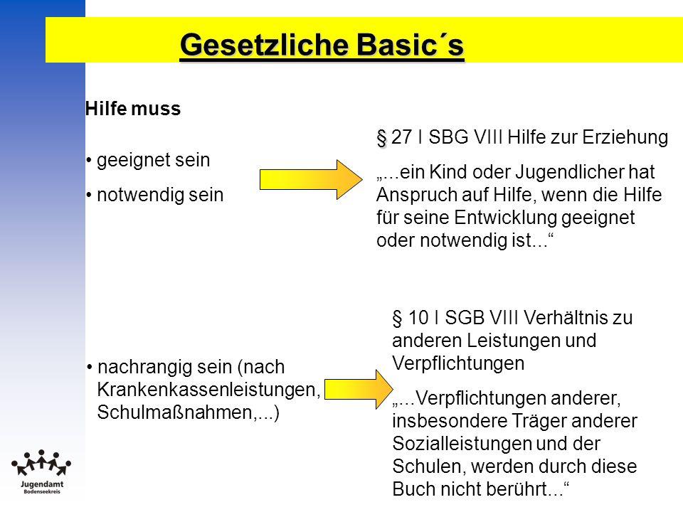 Hilfe muss geeignet sein notwendig sein § § 27 I SBG VIII Hilfe zur Erziehung...ein Kind oder Jugendlicher hat Anspruch auf Hilfe, wenn die Hilfe für
