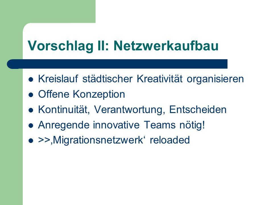 Vorschlag III: Stadt-/Regionalforum In Regie der Kommune (Stadt, LKr) betreiben Motto wählen (z.B.