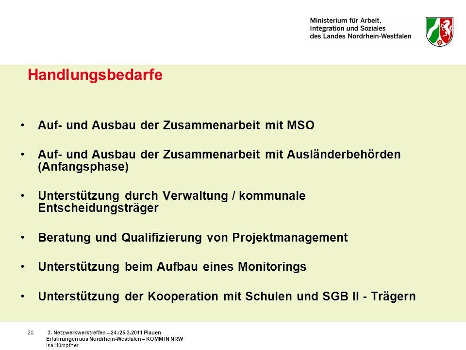 3. Netzwerkwerktreffen – 24./25.3.2011 Plauen Erfahrungen aus Nordrhein-Westfalen – KOMM IN NRW Isa Hümpfner 20 Handlungsbedarfe Auf- und Ausbau der Z