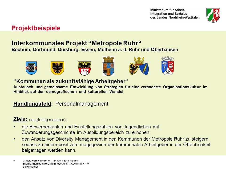 3. Netzwerkwerktreffen – 24./25.3.2011 Plauen Erfahrungen aus Nordrhein-Westfalen – KOMM IN NRW Isa Hümpfner 9 Projektbeispiele Interkommunales Projek