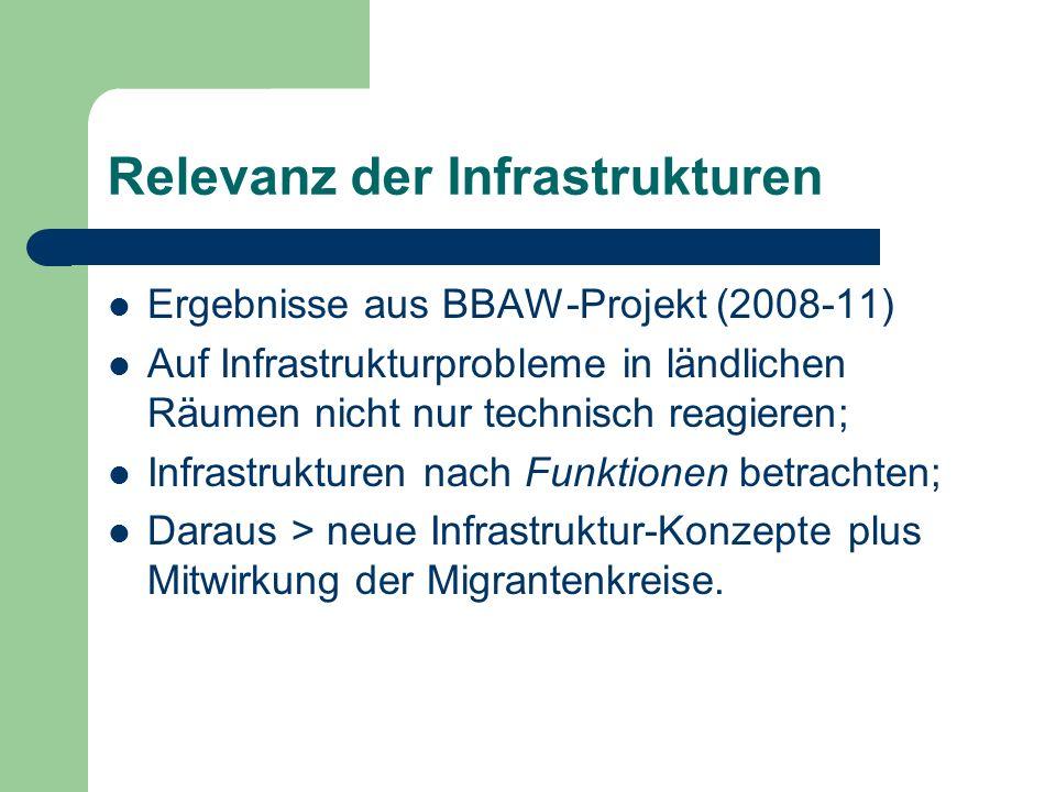 Relevanz der Infrastrukturen Ergebnisse aus BBAW-Projekt (2008-11) Auf Infrastrukturprobleme in ländlichen Räumen nicht nur technisch reagieren; Infra