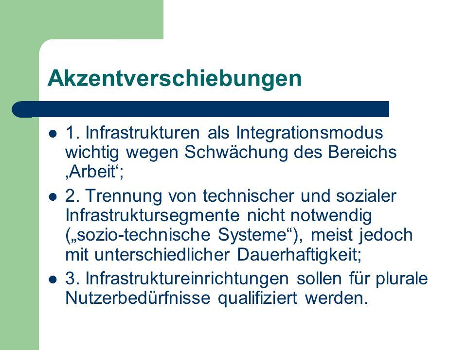 Akzentverschiebungen 1. Infrastrukturen als Integrationsmodus wichtig wegen Schwächung des Bereichs Arbeit; 2. Trennung von technischer und sozialer I