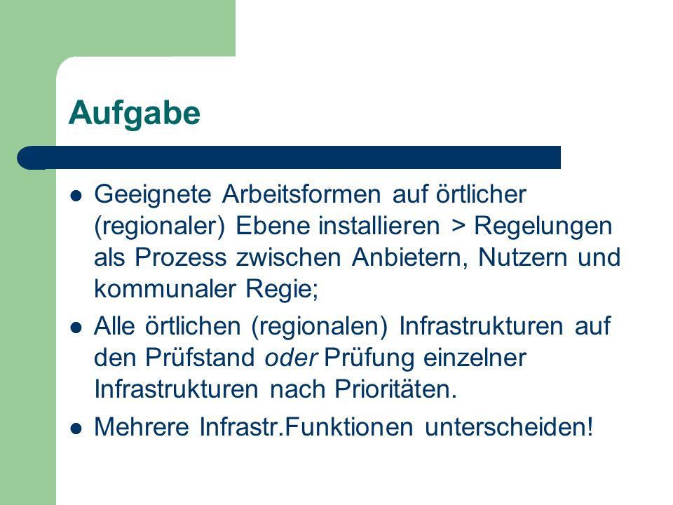 Infrastruktur-Auswahl (I) 1.