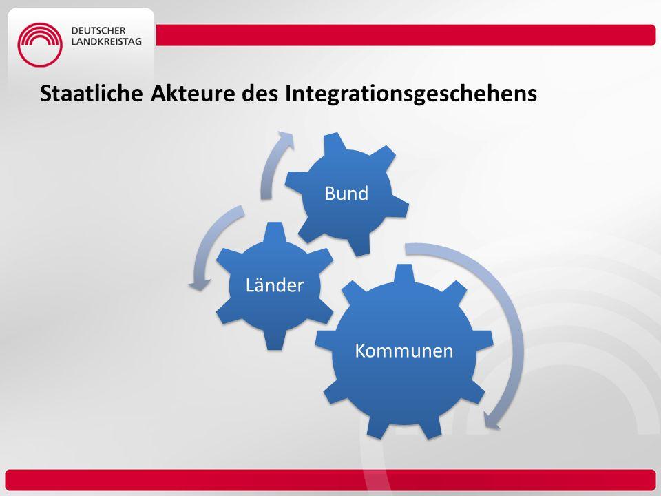 Staatliche Akteure des Integrationsgeschehens Kommunen Länder Bund