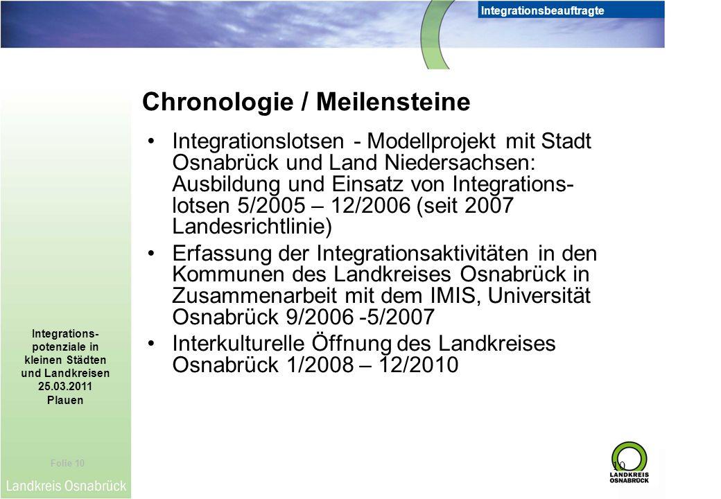 Folie 10 Integrationsbeauftragte Integrations- potenziale in kleinen Städten und Landkreisen 25.03.2011 Plauen 10 Integrationslotsen - Modellprojekt m