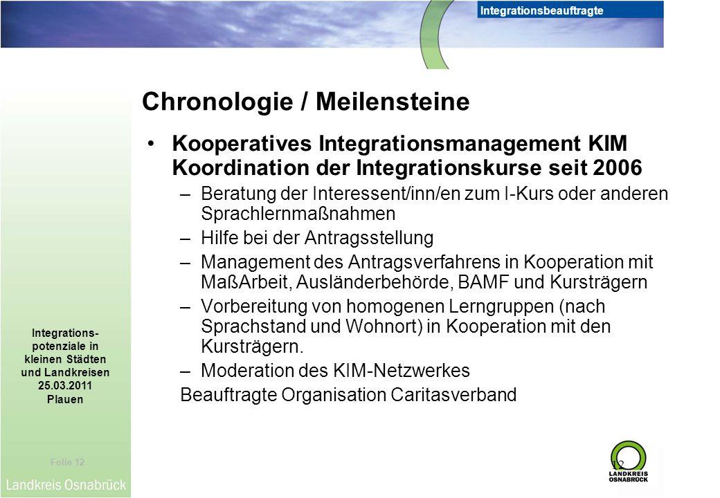 Folie 12 Integrationsbeauftragte Integrations- potenziale in kleinen Städten und Landkreisen 25.03.2011 Plauen 12 Kooperatives Integrationsmanagement