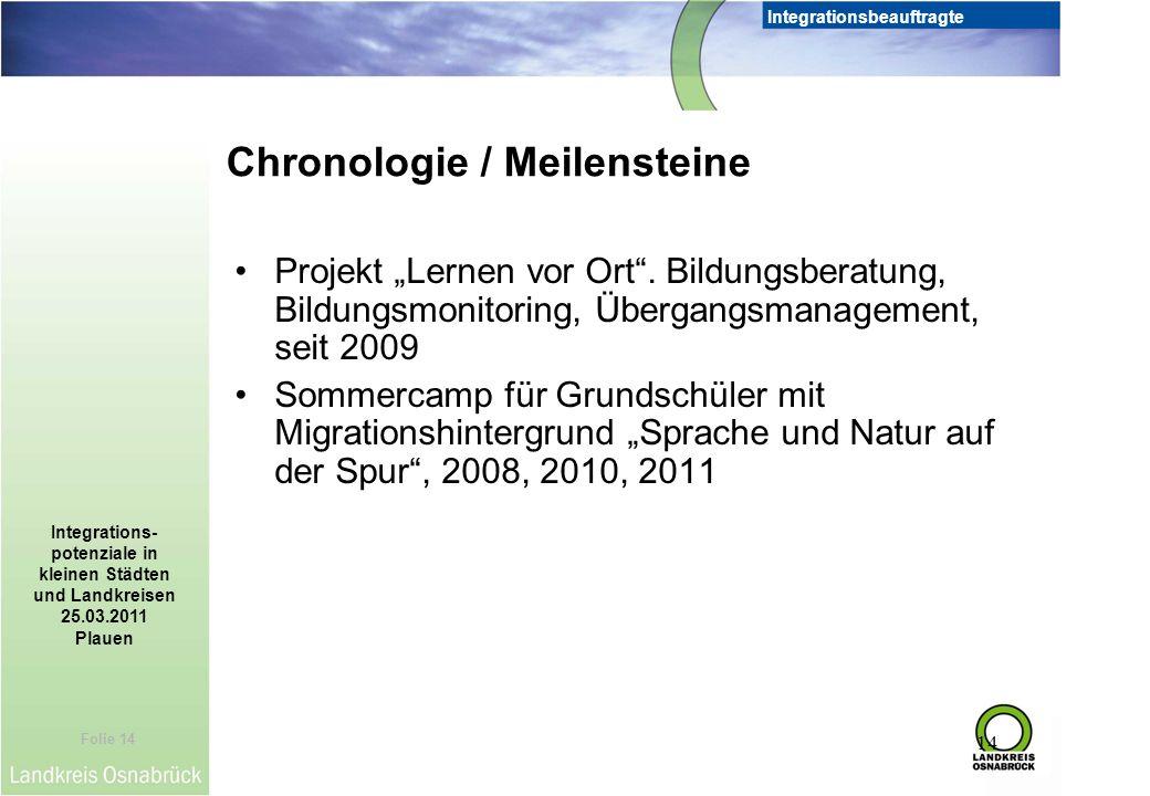 Folie 14 Integrationsbeauftragte Integrations- potenziale in kleinen Städten und Landkreisen 25.03.2011 Plauen 14 Projekt Lernen vor Ort. Bildungsbera